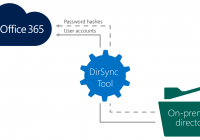 Office 365 DirSync Error: Unable to update this object